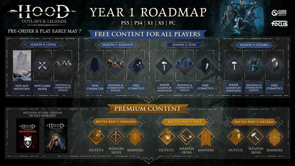 Hood Outlaws and Legends Year 1 Roadmap 1024x576 - Hood: Outlaws and Legends Year One Roadmap Revealed